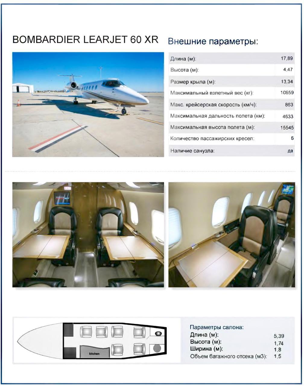 BOMBARDIER LEARJET 60 XR арендовать частный самолет